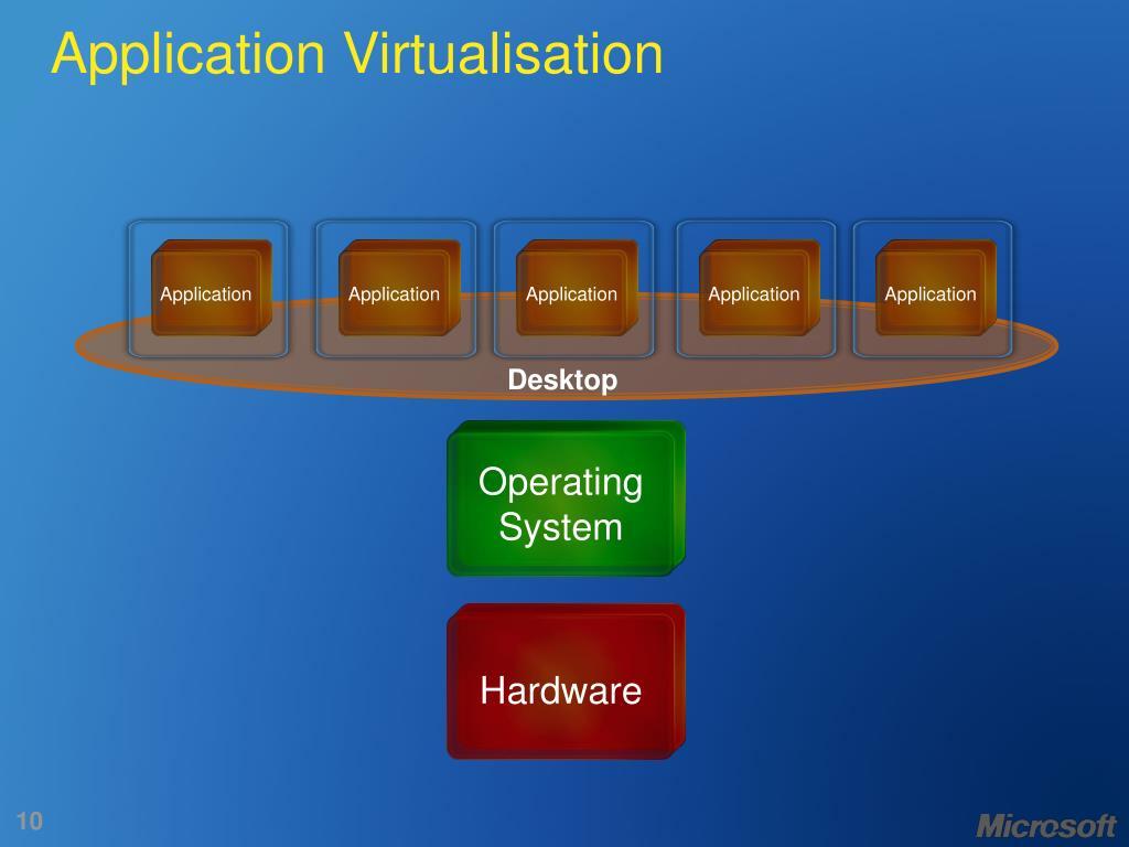 Application Virtualisation