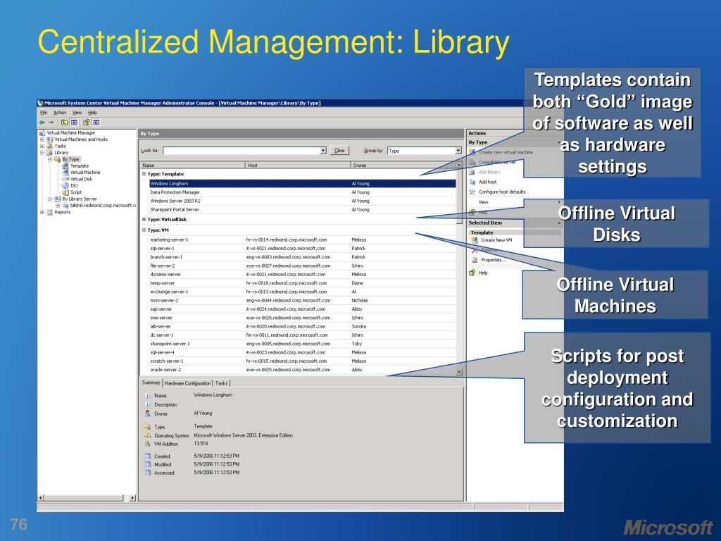 Centralized Management: Library
