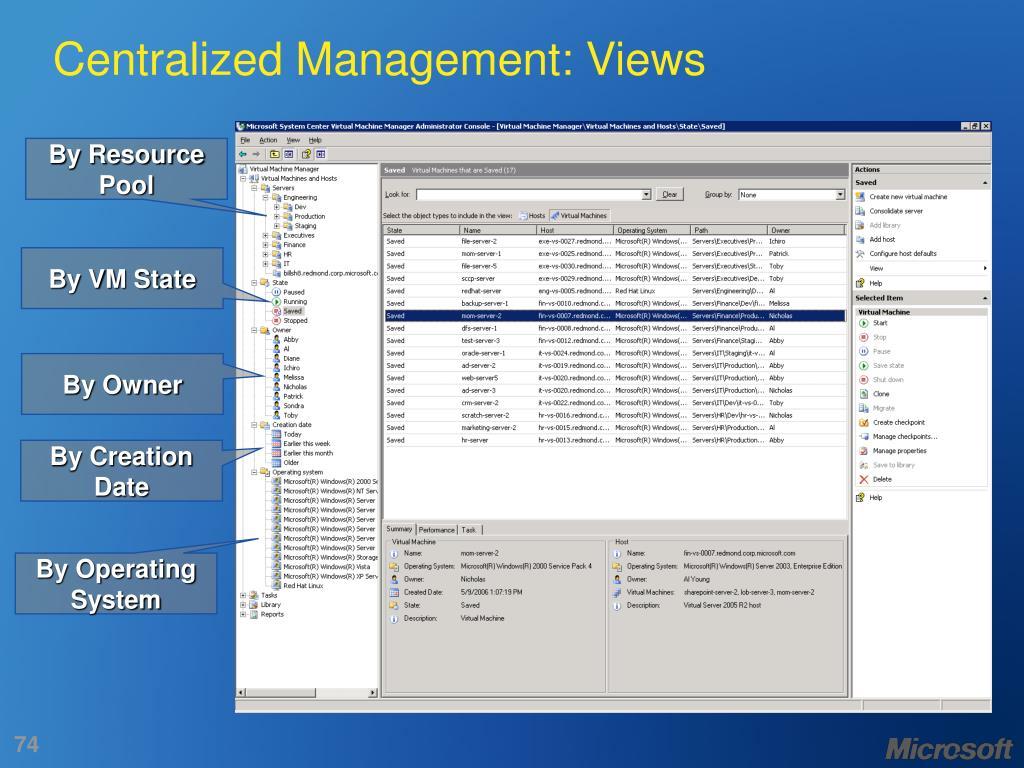 Centralized Management: Views