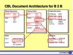 cbl document architecture for b 2 b