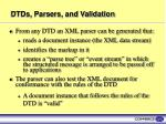 dtds parsers and validation