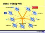 global trading web