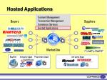 hosted applications