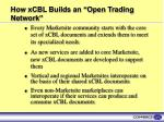how xcbl builds an open trading network