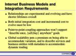 internet business models and integration requirements1