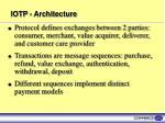 iotp architecture
