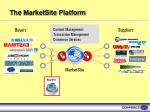 the marketsite platform