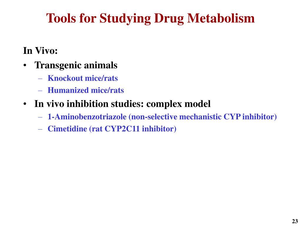 Tools for Studying Drug Metabolism