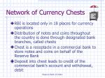 network of currency chests