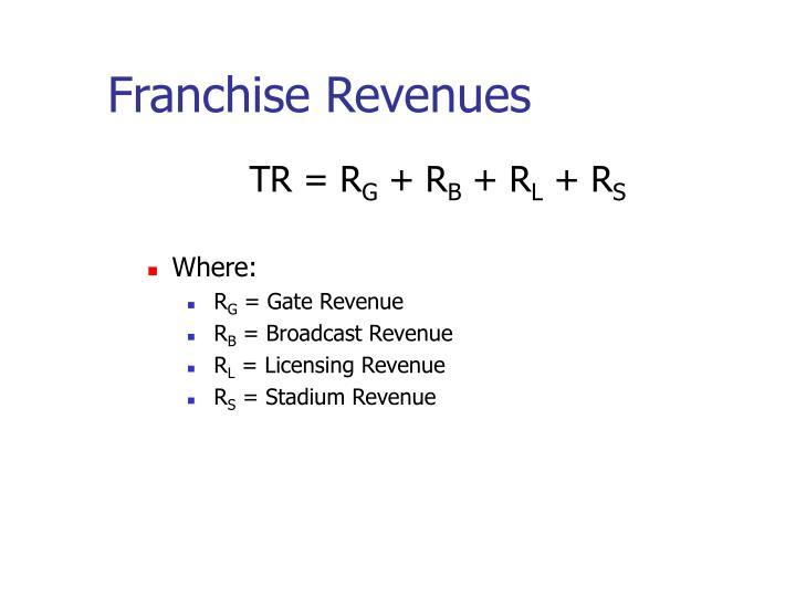 Franchise Revenues