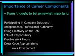 importance of career components87