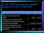 of the 5 694 new program declared students at cpcc in fall 2004