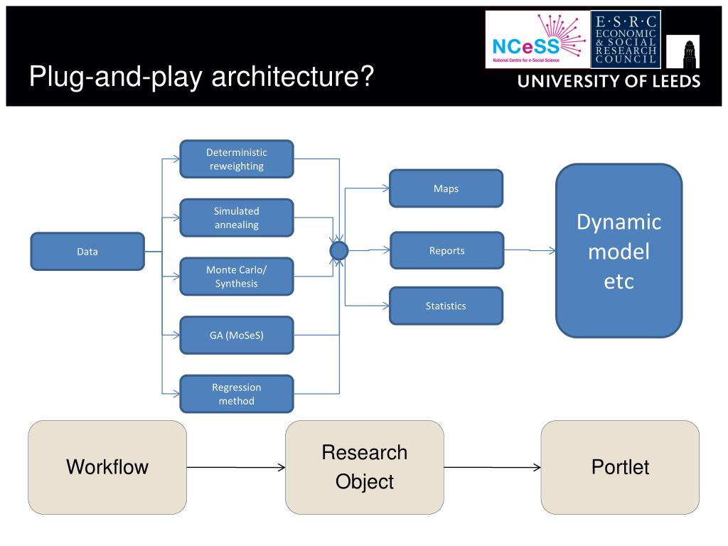 Plug-and-play architecture?