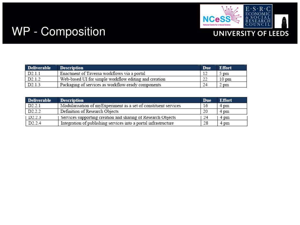 WP - Composition
