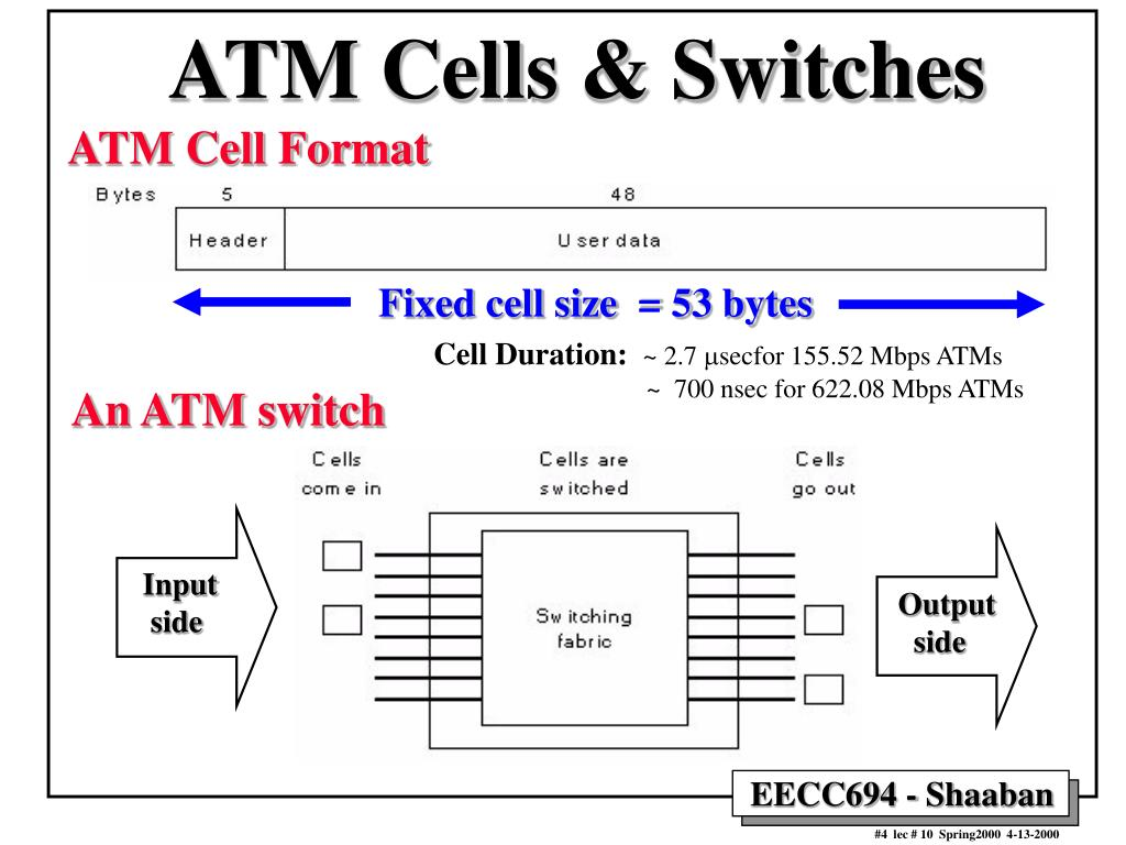 Fixed cell size  = 53 bytes
