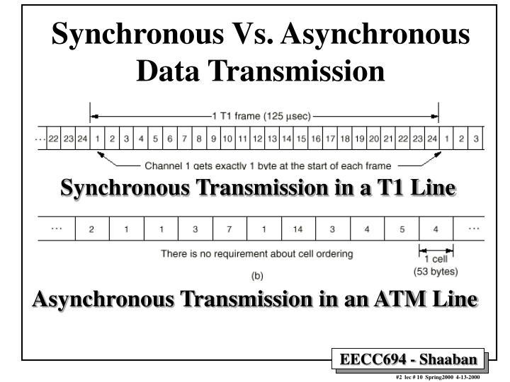 Synchronous vs asynchronous data transmission