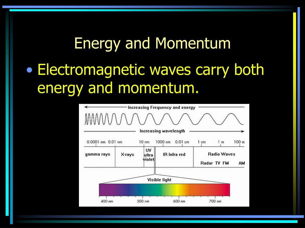 Energy and Momentum