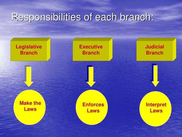 Responsibilities of each branch: