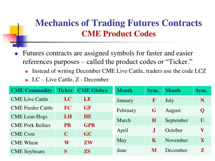 Ppt Mechanics Of Trading Futures Contracts Powerpoint Presentation
