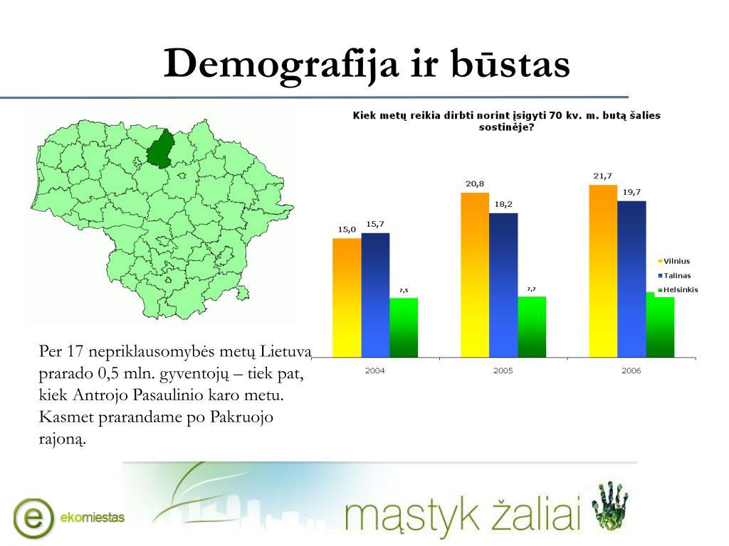 Demografija ir būstas