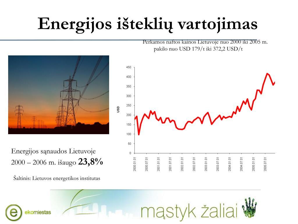 Perkamos naftos kainos Lietuvoje nuo 2000 iki 2005 m. pakilo nuo USD 179/t iki 372,2 USD/t