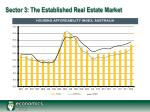 sector 3 the established real estate market18