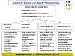 population based oral health management