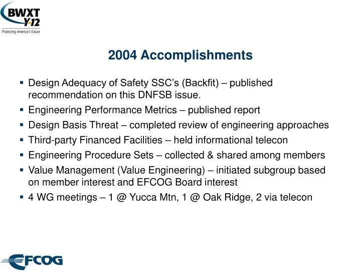 2004 accomplishments