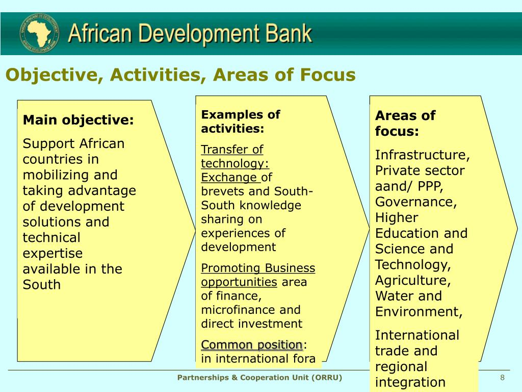 Objective, Activities, Areas of Focus
