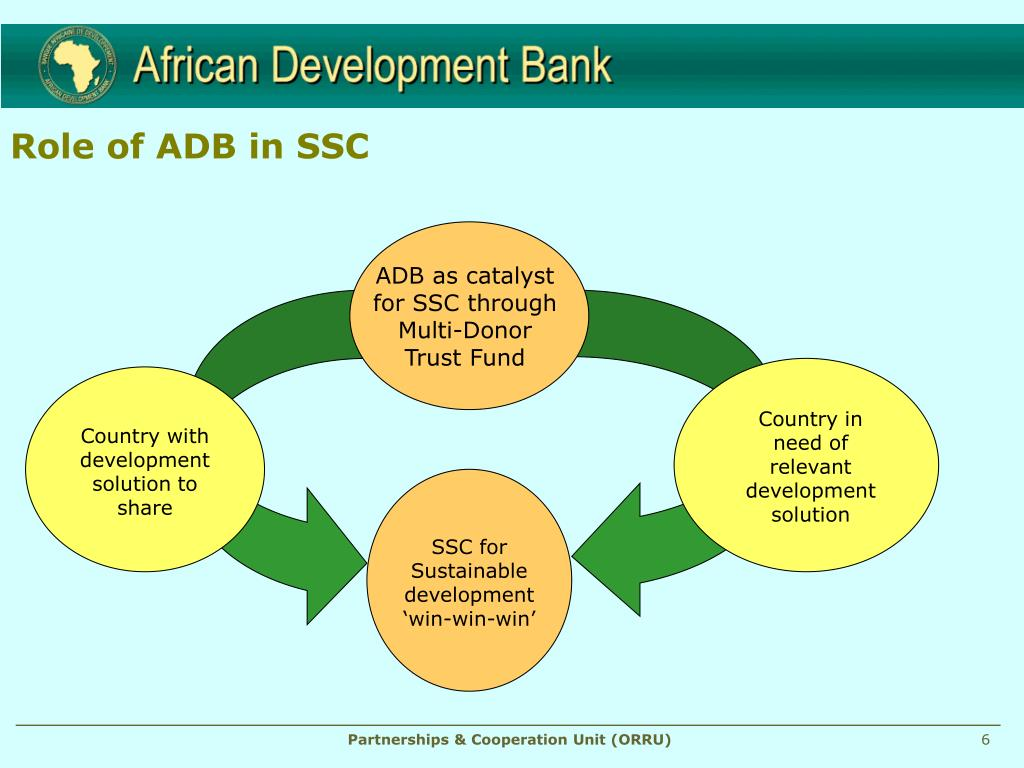 Role of ADB in SSC