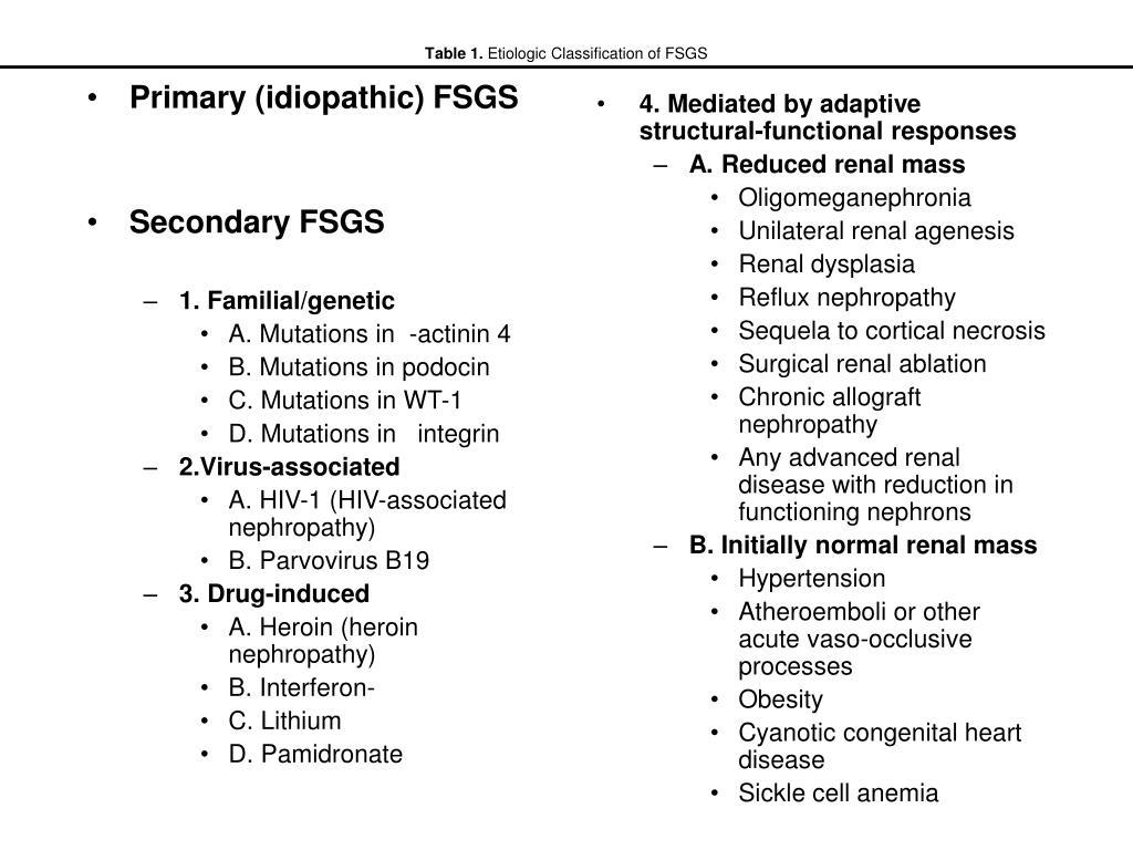 Primary (idiopathic) FSGS