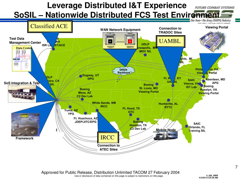 Leverage Distributed I&T Experience