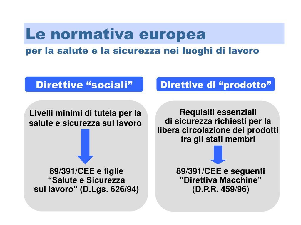 Le normativa europea