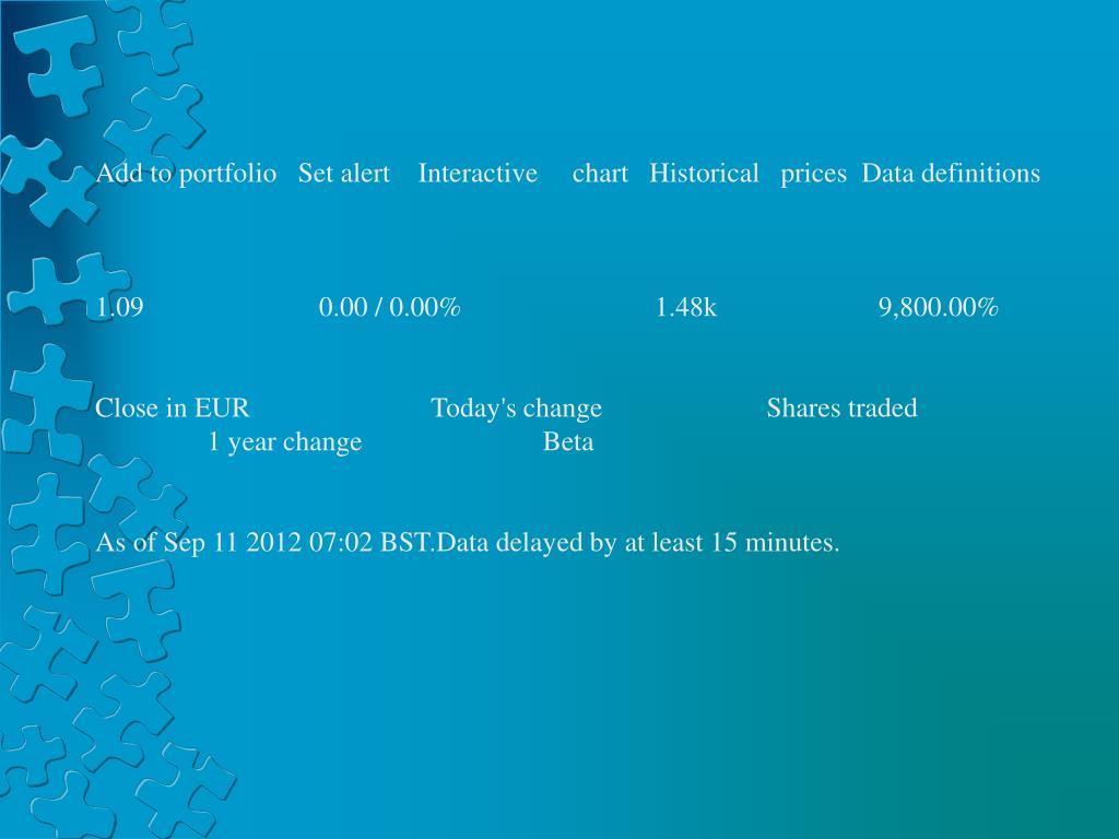 Add to portfolio   Set alert    Interactive     chart   Historical   prices  Data definitions
