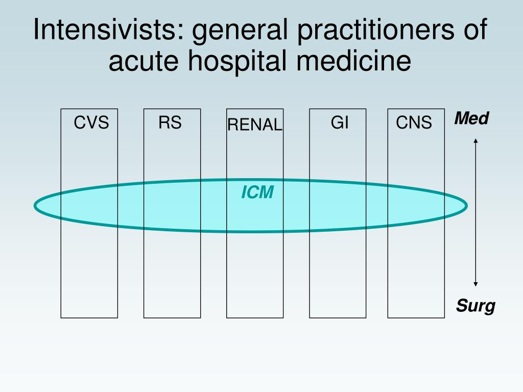 Intensivists: general practitioners of acute hospital medicine