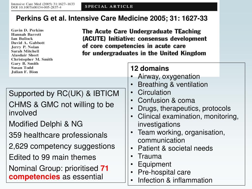 Perkins G et al. Intensive Care Medicine 2005; 31: 1627-33