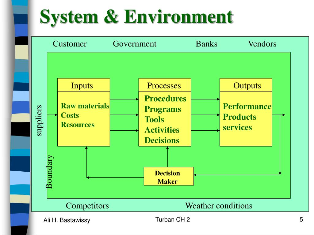 System & Environment
