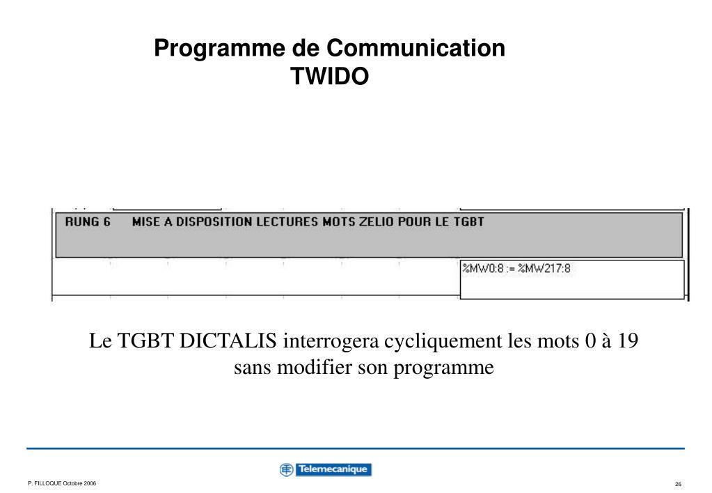 Programme de Communication