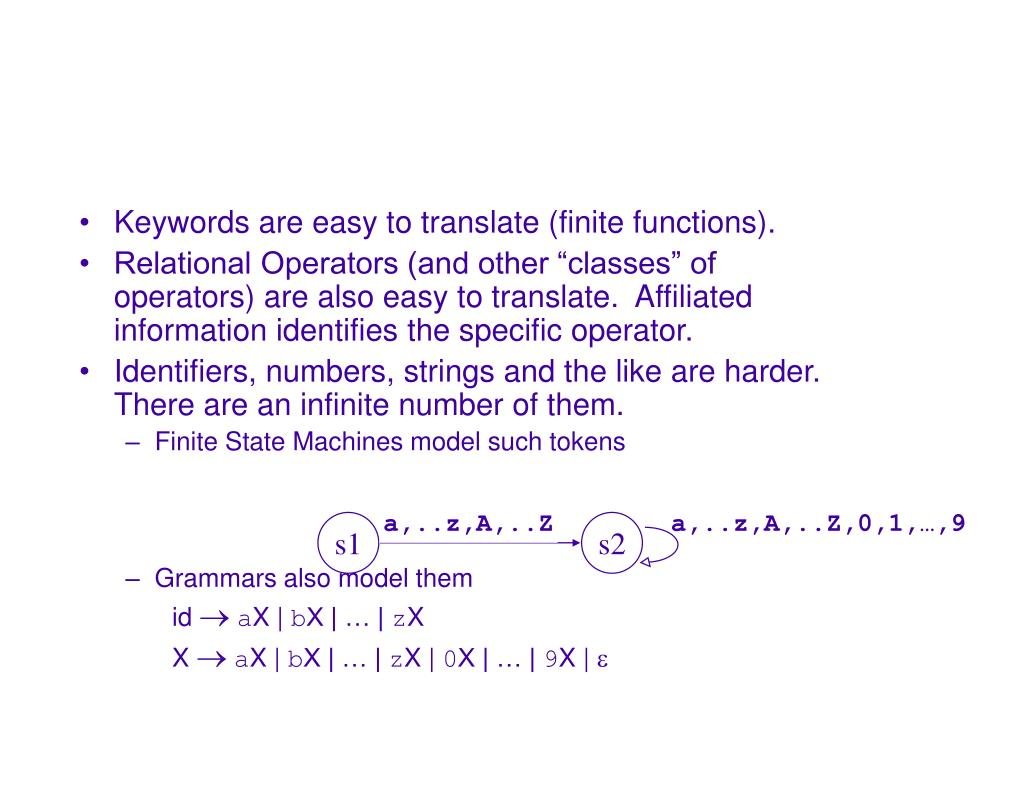 Keywords are easy to translate (finite functions).