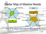 radar map of maslow needs