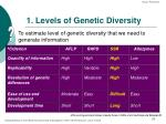 1 levels of genetic diversity
