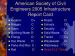 american society of civil engineers 2005 infrastructure report card