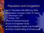 population and congestion