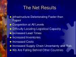 the net results