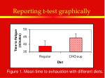 reporting t test graphically46