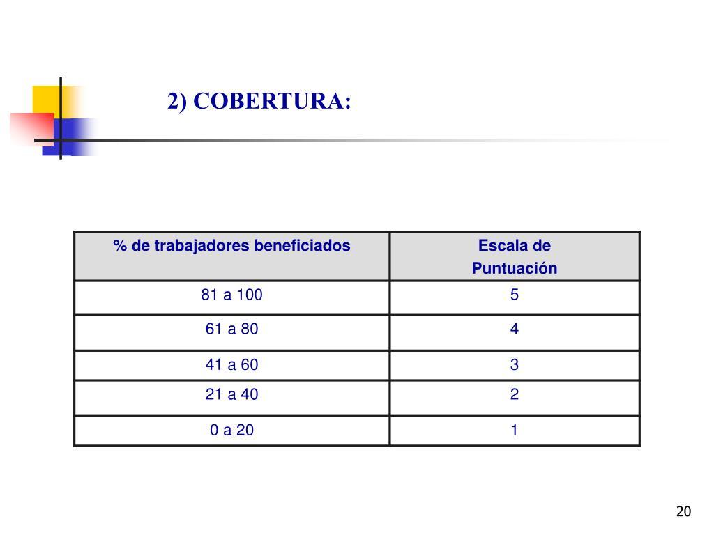 2) COBERTURA: