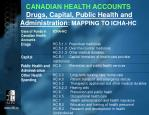 canadian health accounts drugs capital public health and administration mapping to icha hc