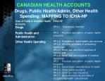 canadian health accounts drugs public health admin other health spending mapping to icha hp