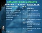 canadian health accounts mapping to icha hf private sector