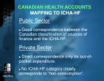 canadian health accounts mapping to icha hf